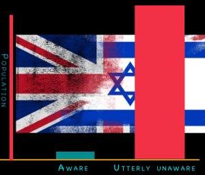 uk-israel